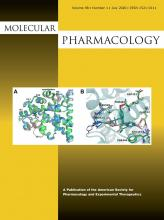 Molecular Pharmacology: 98 (1)