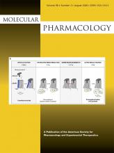 Molecular Pharmacology: 98 (2)