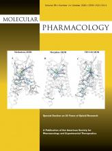 Molecular Pharmacology: 98 (4)