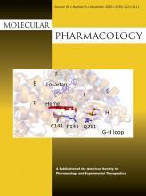 Molecular Pharmacology: 98 (5)