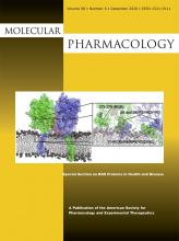 Molecular Pharmacology: 98 (6)