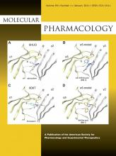 Molecular Pharmacology: 99 (1)