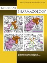 Molecular Pharmacology: 99 (4)