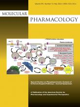 Molecular Pharmacology: 99 (5)