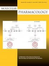 Molecular Pharmacology: 99 (6)